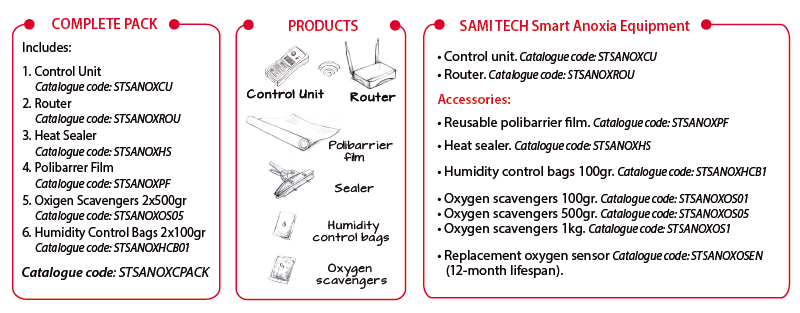 SAMI TECH Anoxia products